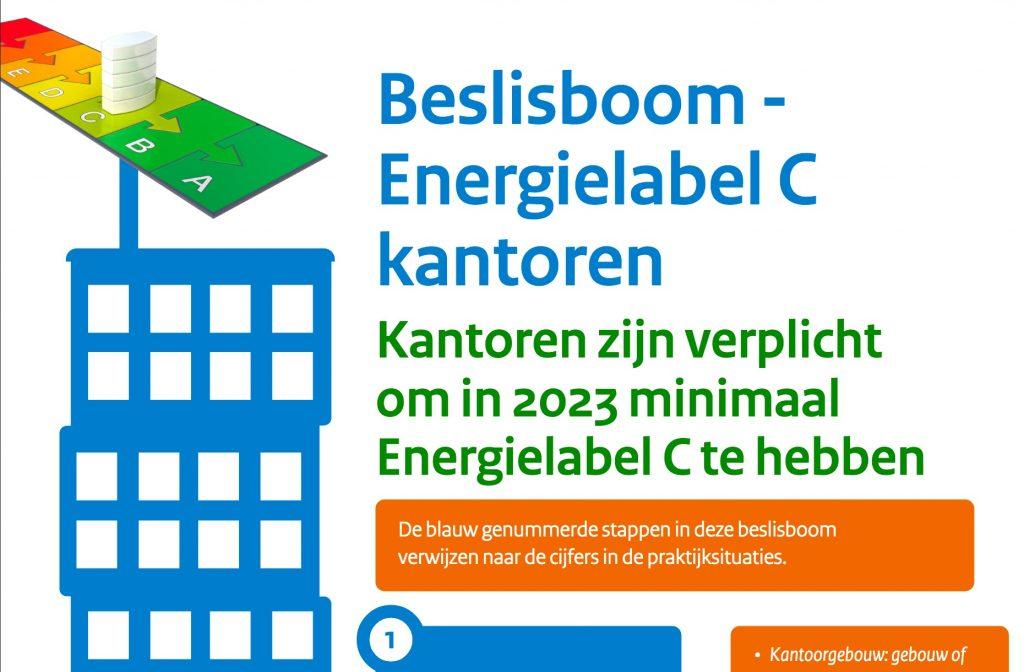 Kantoor naar energielabel C in 2023